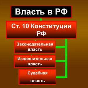 Органы власти Домодедово