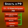 Органы власти в Домодедово
