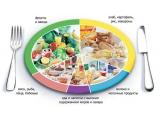 Грин Парк - иконка «питание» в Домодедово